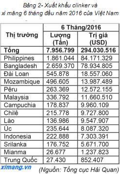 ximang_thitruongximang2